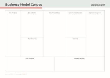 Business model canvas business model canvas template flashek Images